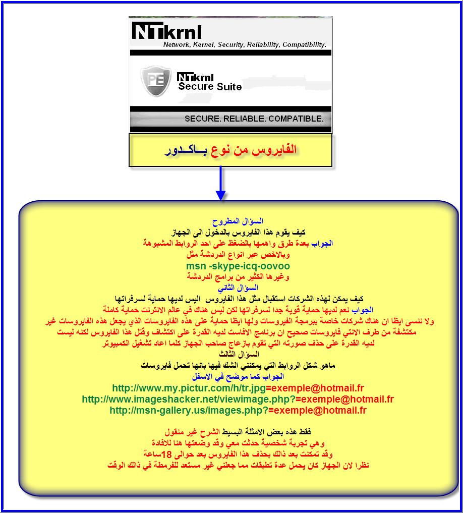 الحل الامثل لازالة بقايا الفايروس do.php?imgf=1489482846331.jpg